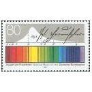 Kleur maakt integraal deel uit van ons dagelijks leven - 2