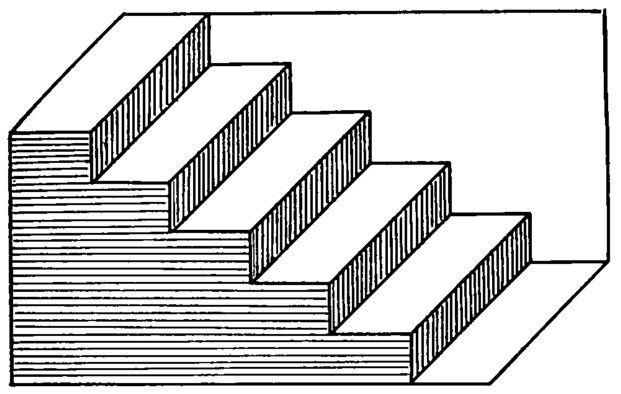 Schr 246 Der Illusie Optische Fenomenen