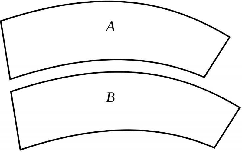 Jastrow Illusie - Optische Fenomenen